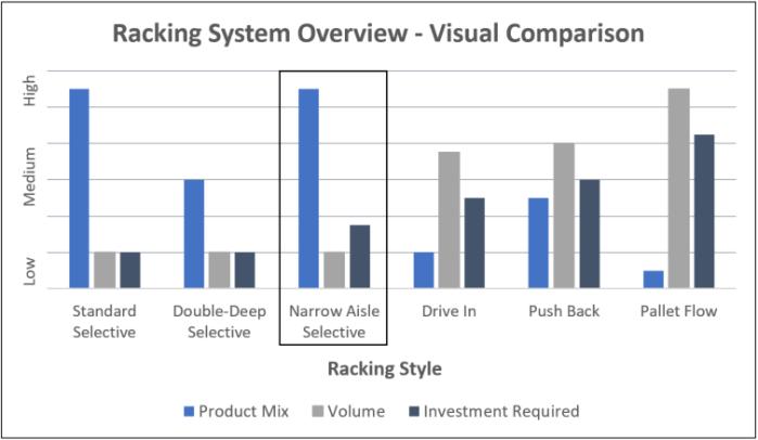 VNA Comparison Chart